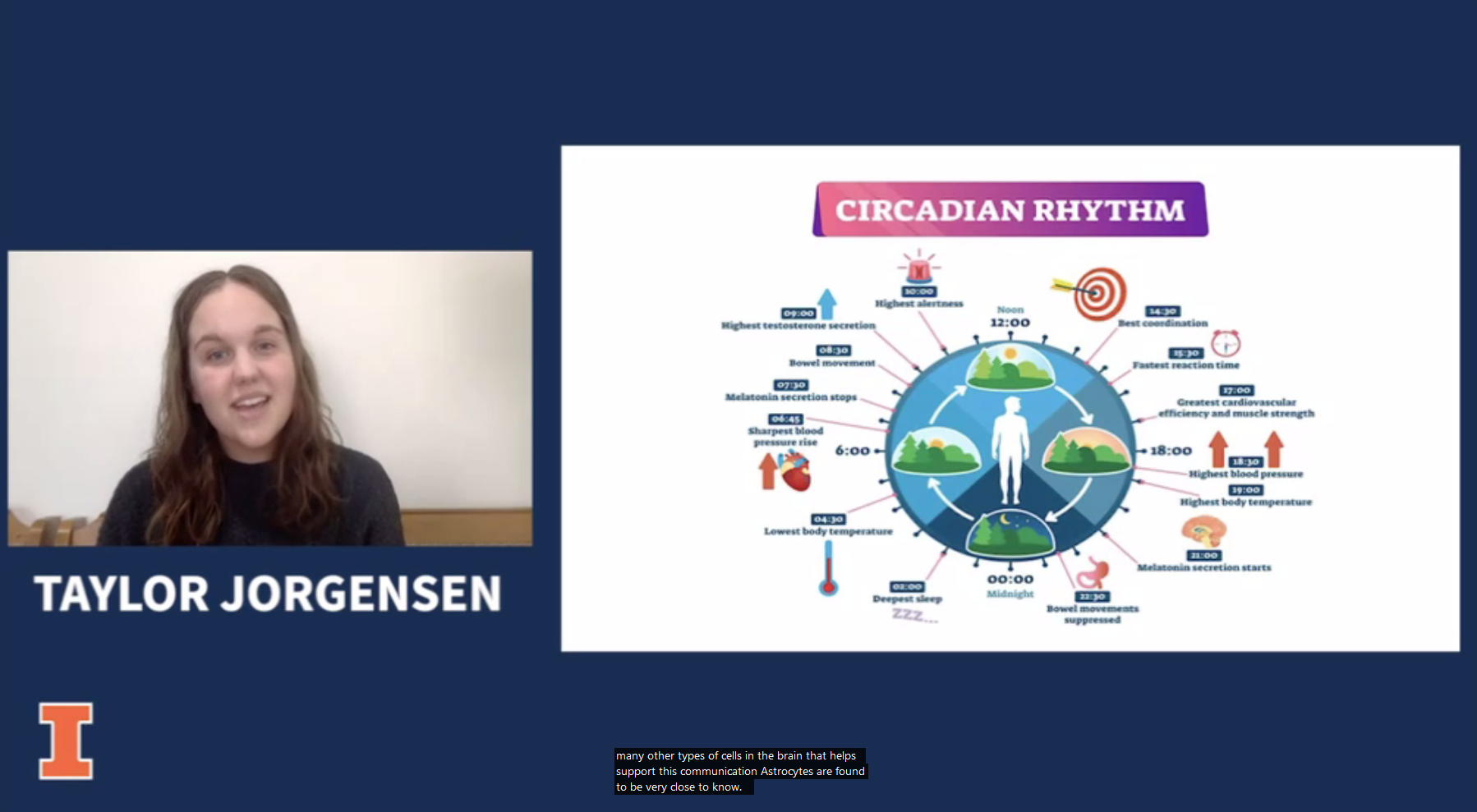 Taylor Jorgensen's video research presentation